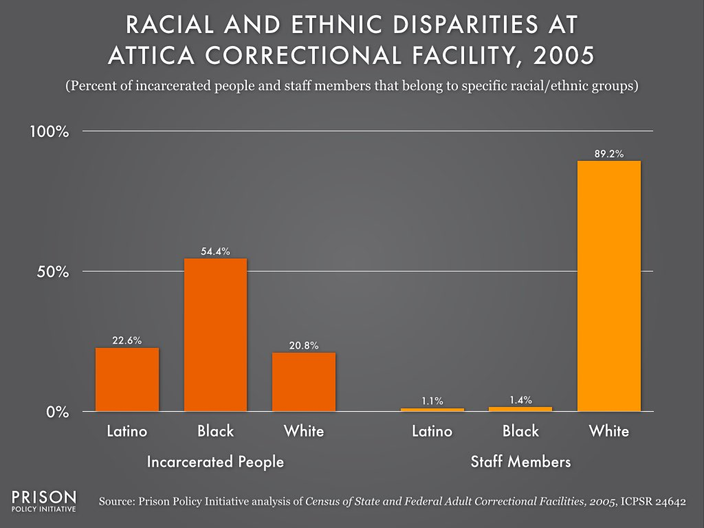 Racial And Ethnic Disparities 49