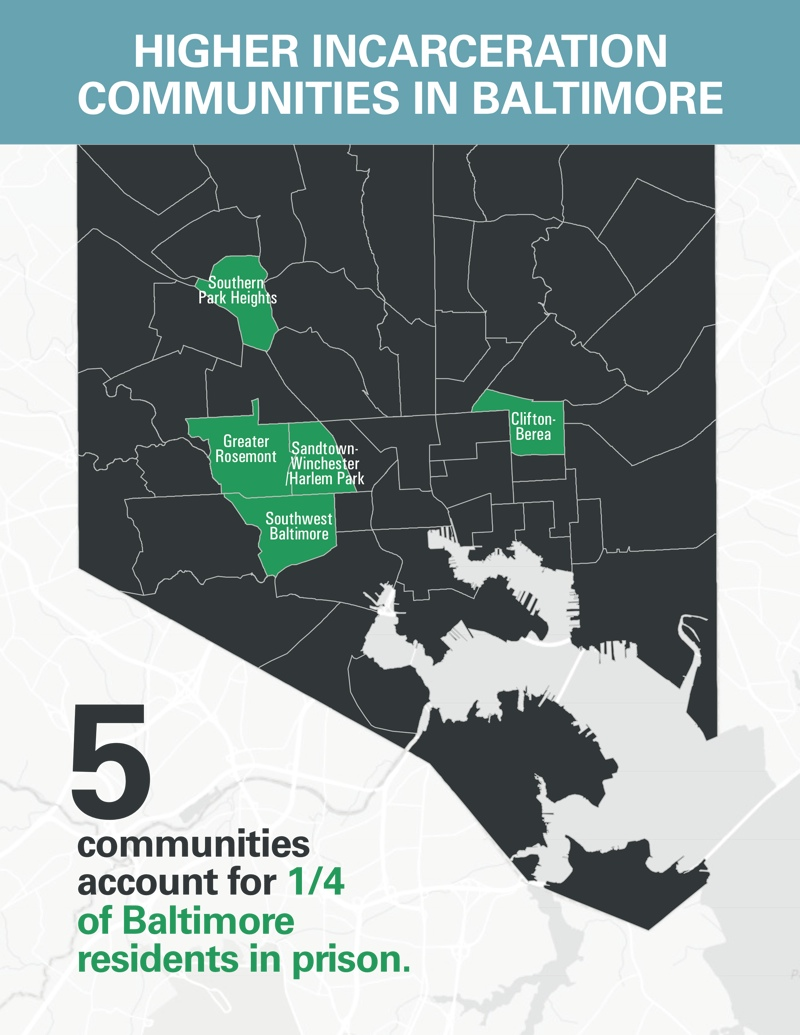 "Map showing 5 ""higher"" incarceration communities in Baltimore. These 5 communities account for a quarter of Baltimore residents in prison.  These 5 communities are: