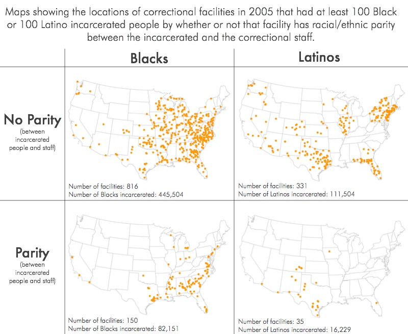 Two of the four maps provided show the large numbers of facilities dispersed widely across the nation that lacked racial or ethnic parity between incarcerated people and correctional staff in 2005. The final two maps show far fewer facilities that have achieved racial or ethnic parity. Facilities with parity are concentrated primarily in states or parts of states with large Black and Latino populations.