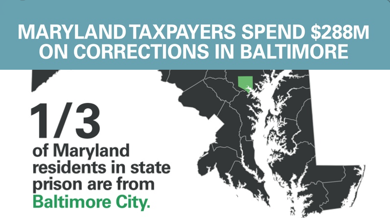 The Right Investment?: Corrections Spending in Baltimore