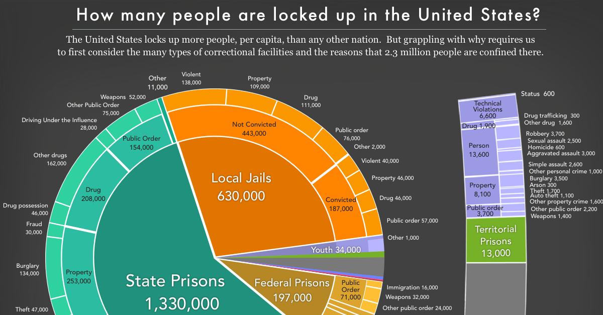 er diagram prison wiring diagram schematicser diagram prison simple wiring diagrams data model diagram er diagram prison