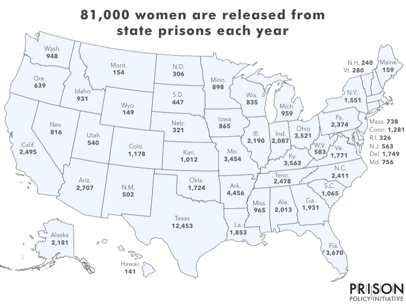 Map of US states showing the number of women released from state prisons each year. Nationally, over 81,000 women are released from state prisons annually.